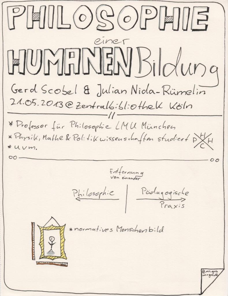 Philosophie_einer_humanen_Bildung_1