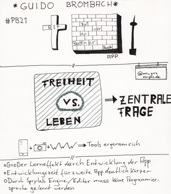 Sketchnote Webtalk